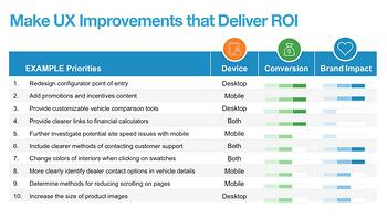 Example deliverable - Make UX Improvements that Deliver ROI