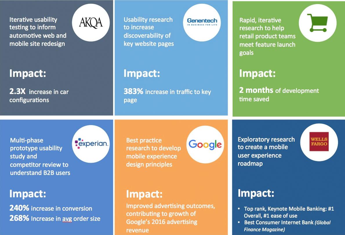 outcomes-business_impact.jpg