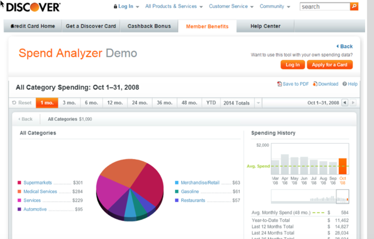 credit card management ux spend analyzer tool example