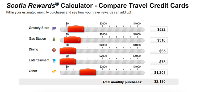 credit card travel rewards calculator with dollar amount sliders UX example