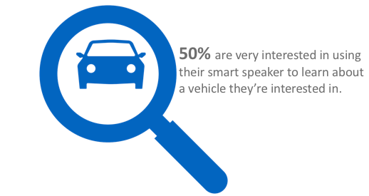 smart speakers for car searc.png