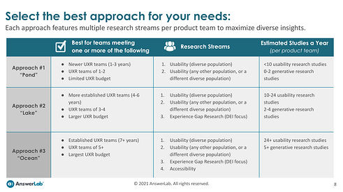 Screenshot of PDF report with table showing a range of approaches to meet your research needs