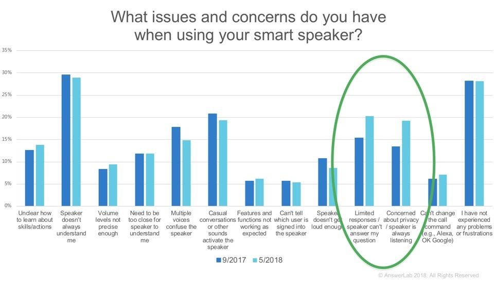concerns-1