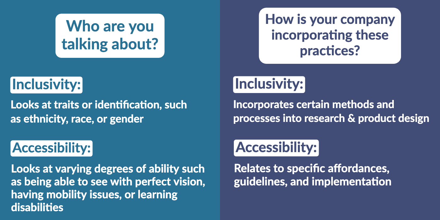 defining inclusivity vs. accessibility