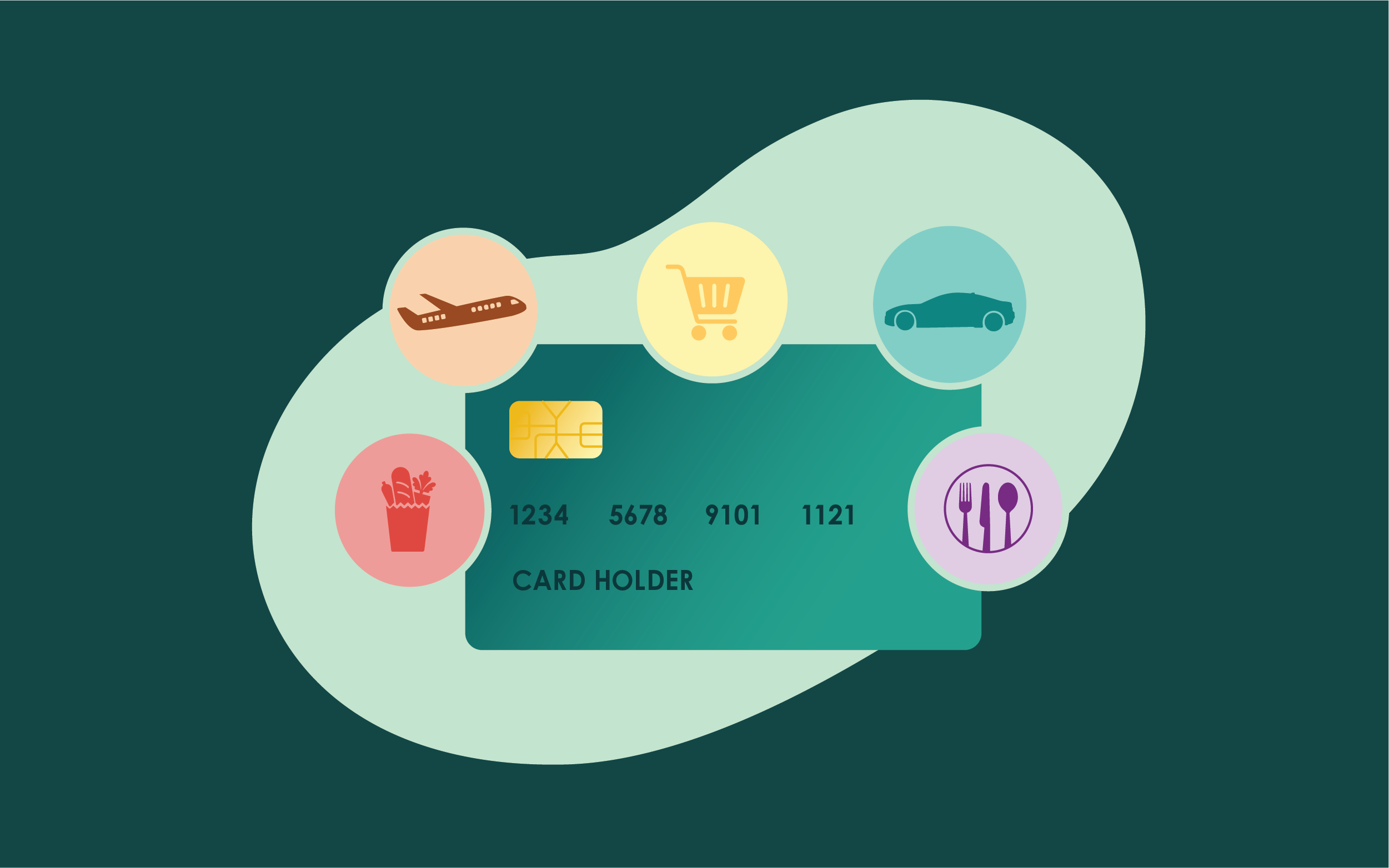 Credit card with surrounding icons including a grocery bag, airplane, shopping card, car, and fork and knife